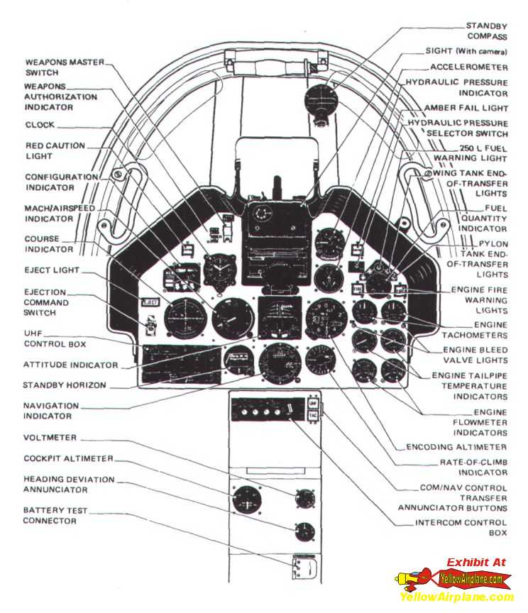 airplane instrument panel diagram  airplane  free engine